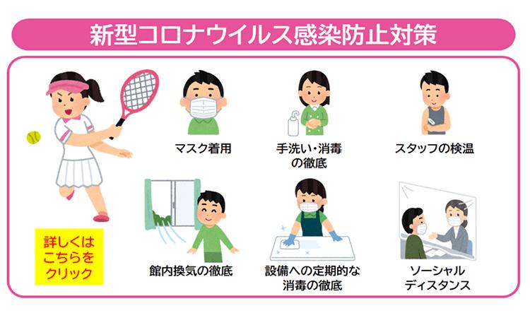 神奈中インドアテニススクール藤沢校のコロナウイルス感染症対策